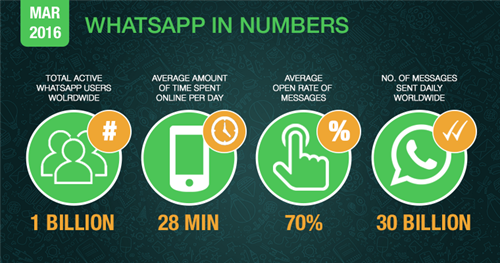 The Ultimate Guide to Messaging App Development 2
