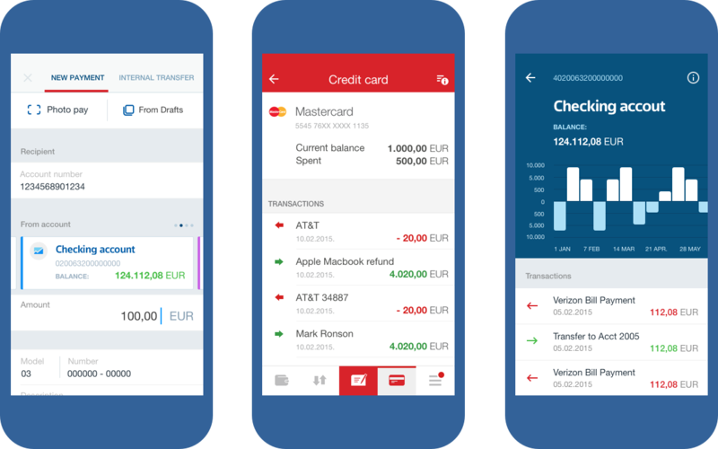 The Guide to Banking App Development