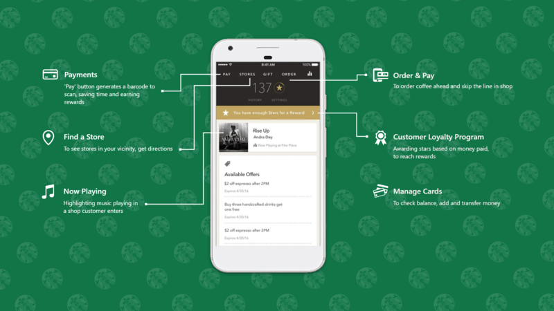 Starbucks-app-features